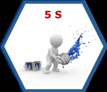 5S Lean Management Seminar/Training/Workshop Icon