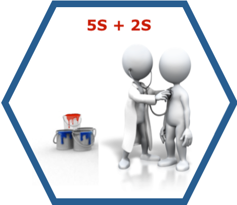 5S + 2S Lean Management Seminar/Training/Workshop Icon
