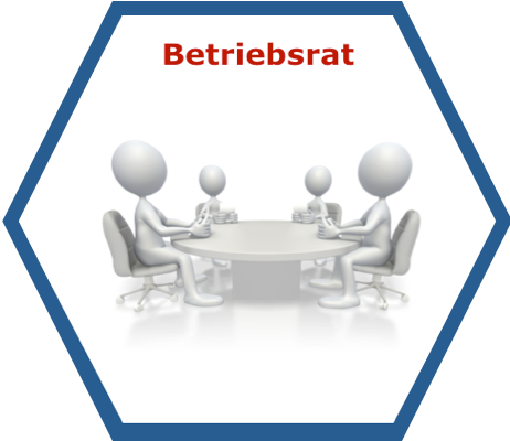 Lean Management für Betriebsräte Lean Management Seminar/Training/Workshop Icon