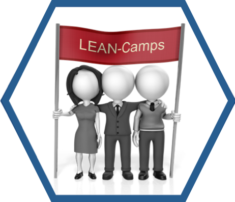 Lean Camps sind fünftägige Lean Management Intensivtrainings
