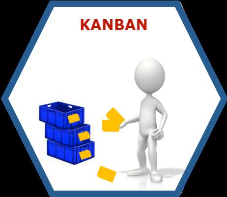 Kanban Lean Management Seminar/Training/Workshop Icon