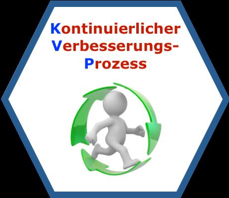 KVP Lean Management Seminar/Training/Workshop Icon