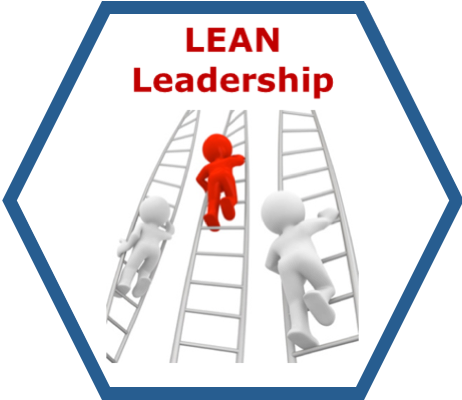 Lean Leadership Lean Management Seminar/Training/Workshop Icon