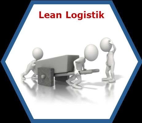 Lean Logistik Lean Management Seminar/Training/Workshop Icon