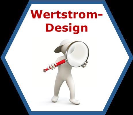 Wertstromdesign Lean Management Seminar/Training/Workshop Icon