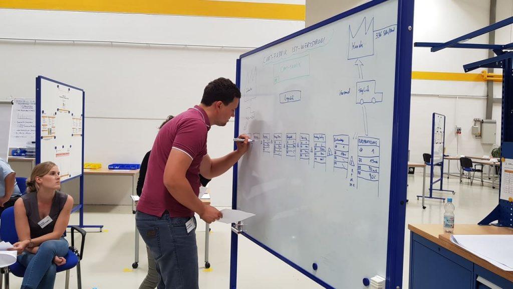 Schlanke Fertigungszellen entwickeln Lean Management Training im IMPULS Trainingscenter